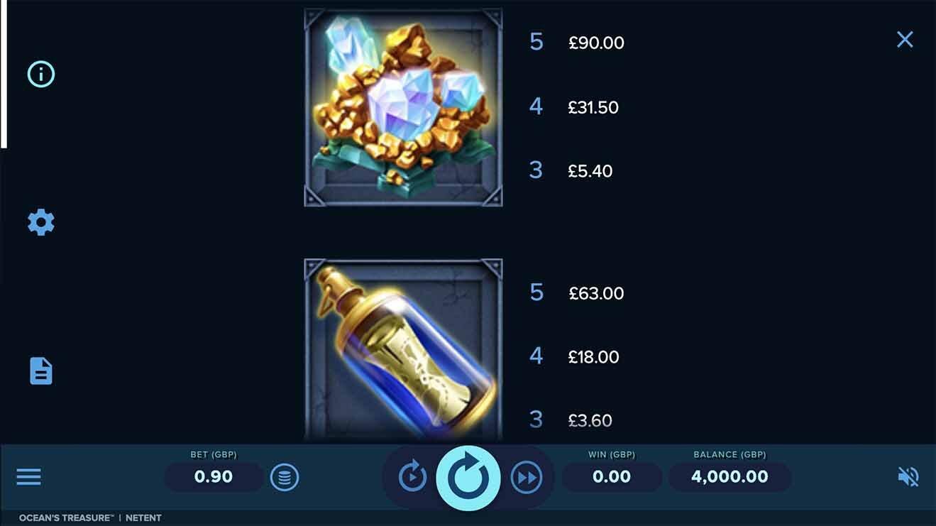 Ocean's Treasure Slot Paytable
