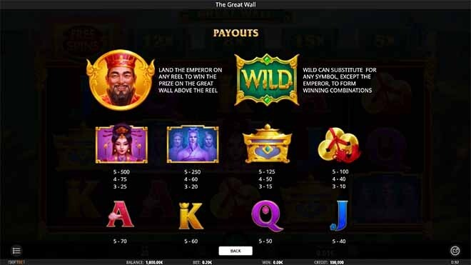 The Great Wall Slot Paytable